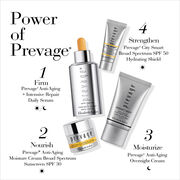 1-Firm with Prevage® Intensive Repair Daily Serum for Day or Night, 2- Nourish with Prevage® Moisture Cream SPF30 for Day, 3-Moisturize with Prevage® Overnight Cream for Night, 4- Strengthen with Prevage® City Smart SPF50 Hydrating Shield