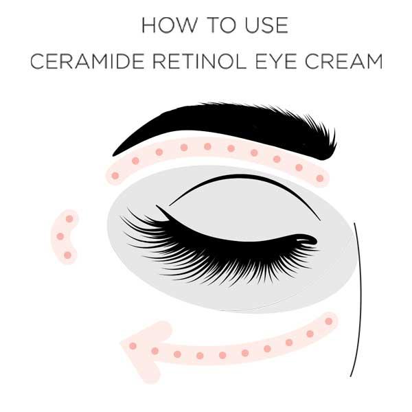 Retinol Ceramide Capsules Line Erasing Night Serum Application